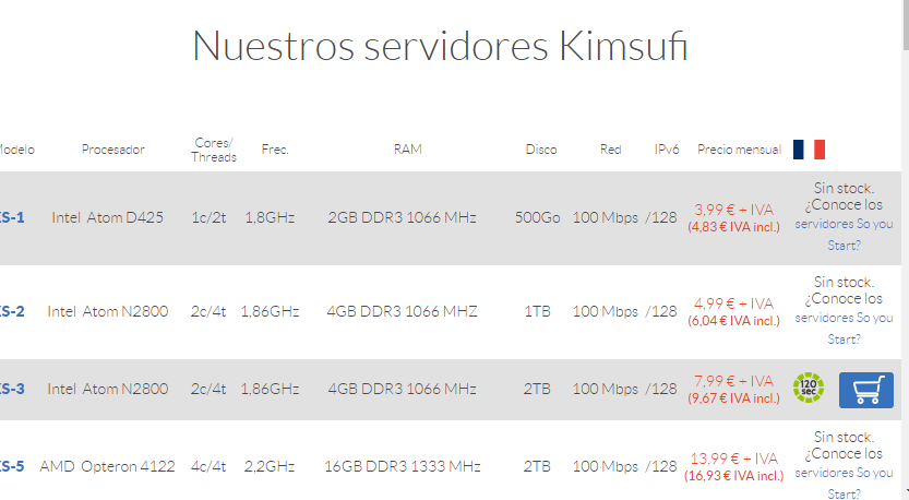 instalar-Windows-servidor-dedicado-opciones-Kimsufi
